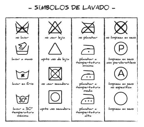 lavado a máquina eco-friendly | Descripción de los Símbolos de Lavado más comunes