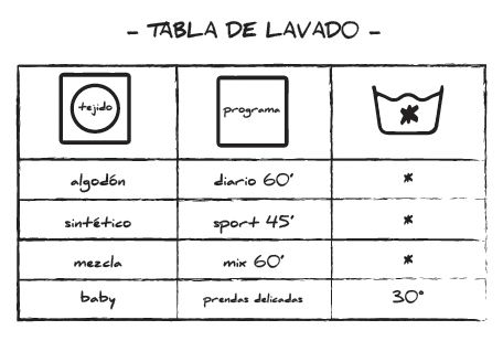 lavado a máquina eco-friendly | Esquema de Tabla de Lavado